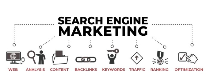 Search Engine Marketing Services (SEO)   Virtual Resort Manager